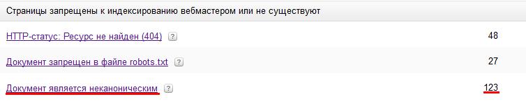 Яндекс.Вебмастер: документ является неканоническим